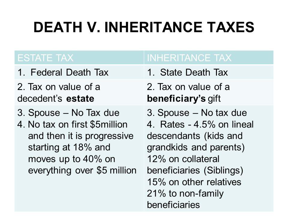 DEATH V. INHERITANCE TAXES ESTATE TAXINHERITANCE TAX 1. Federal Death Tax1. State Death Tax 2. Tax on value of a decedent's estate 2. Tax on value of