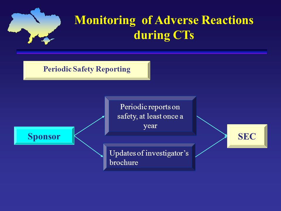 Periodic Safety Reporting Sponsor SEC Periodic reports on safety, at least once a year Updates of investigator's brochure Monitoring of Adverse Reactions during CTs
