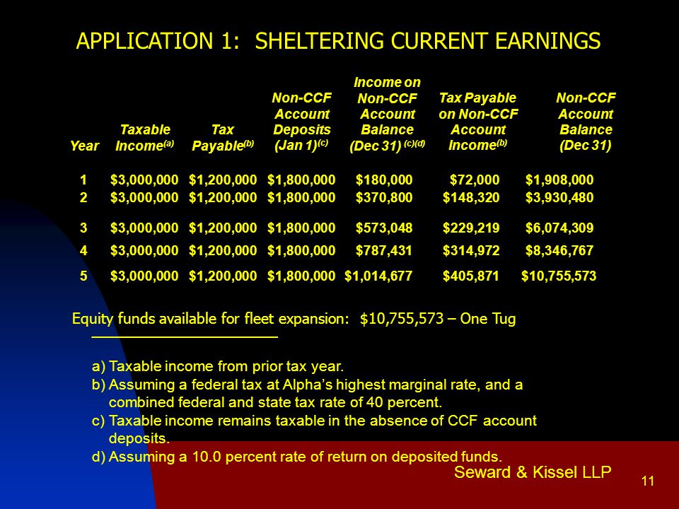 Seward & Kissel LLP 11 APPLICATION 1: SHELTERING CURRENT EARNINGS ______________________ a)Taxable income from prior tax year.