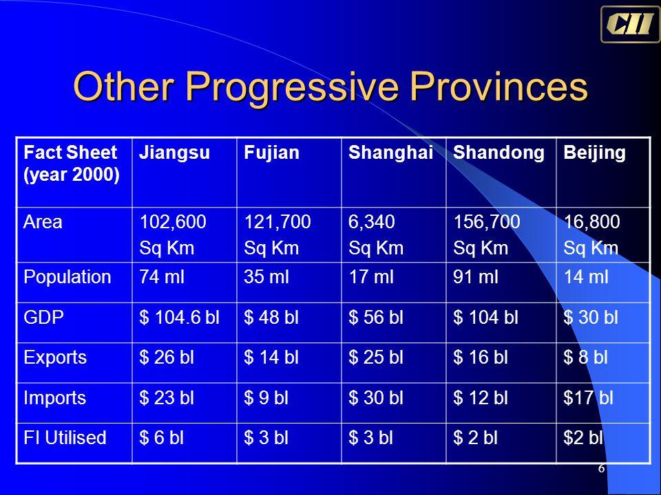 6 Other Progressive Provinces Fact Sheet (year 2000) JiangsuFujianShanghaiShandongBeijing Area102,600 Sq Km 121,700 Sq Km 6,340 Sq Km 156,700 Sq Km 16,800 Sq Km Population74 ml35 ml17 ml91 ml14 ml GDP$ 104.6 bl$ 48 bl$ 56 bl$ 104 bl$ 30 bl Exports$ 26 bl$ 14 bl$ 25 bl$ 16 bl$ 8 bl Imports$ 23 bl$ 9 bl$ 30 bl$ 12 bl$17 bl FI Utilised$ 6 bl$ 3 bl $ 2 bl