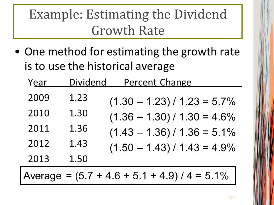 12-8 Advantages and Disadvantages of Dividend Growth Model Advantage – easy to understand and use Disadvantages –Only applicable to companies currently paying dividends –Not applicable if dividends aren't growing at a reasonably constant rate –Extremely sensitive to the estimated growth rate –Does not explicitly consider risk