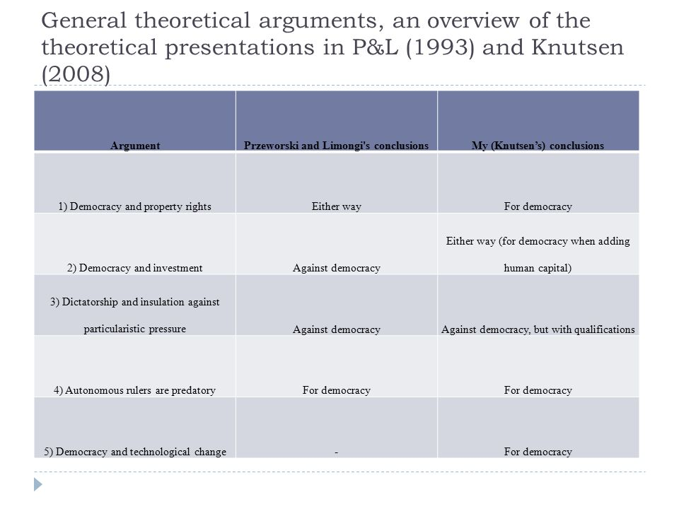 General theoretical arguments, an overview of the theoretical presentations in P&L (1993) and Knutsen (2008) ArgumentPrzeworski and Limongi s conclusionsMy (Knutsen's) conclusions 1) Democracy and property rightsEither wayFor democracy 2) Democracy and investmentAgainst democracy Either way (for democracy when adding human capital) 3) Dictatorship and insulation against particularistic pressureAgainst democracyAgainst democracy, but with qualifications 4) Autonomous rulers are predatoryFor democracy 5) Democracy and technological change-For democracy