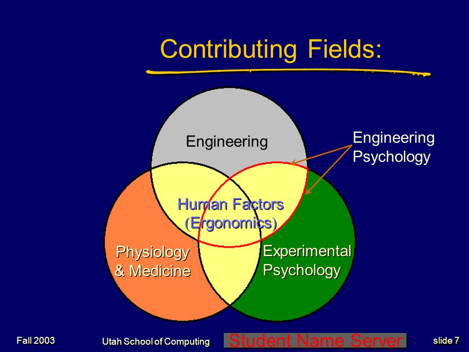 Student Name Server Utah School of Computing slide 18 Fall 2003 2 Human Factors Applies Principles of Cognitive Psychology Cognitive issues that must be considered: -Judgment of tones, size, loudness, brightness -Interpretation of coding (traffic lights) Cognitive issues that must be considered: -Judgment of tones, size, loudness, brightness -Interpretation of coding (traffic lights)