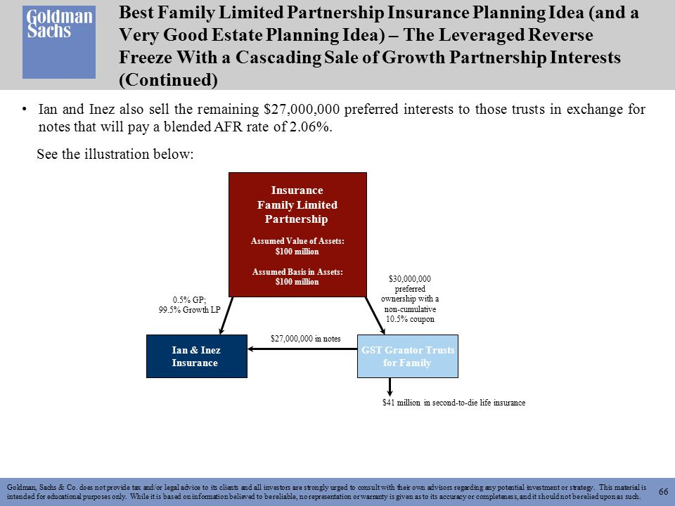 66 Insurance Family Limited Partnership Assumed Value of Assets: $100 million Assumed Basis in Assets: $100 million Ian & Inez Insurance GST Grantor Trusts for Family $27,000,000 in notes $30,000,000 preferred ownership with a non-cumulative 10.5% coupon 0.5% GP; 99.5% Growth LP $41 million in second-to-die life insurance Goldman, Sachs & Co.