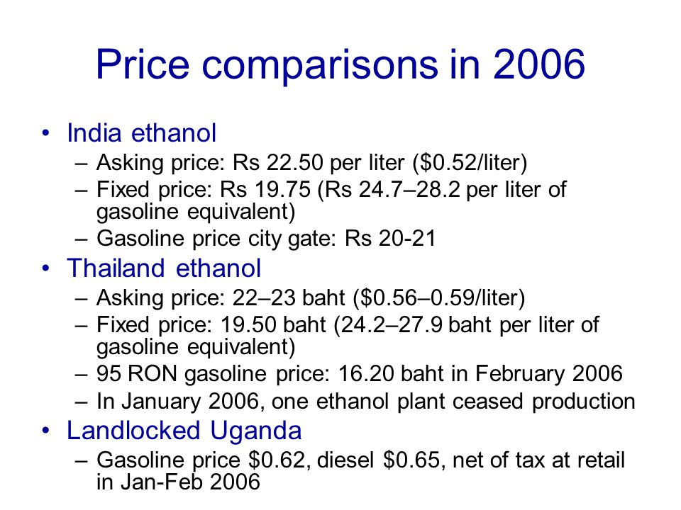 Price comparisons in 2006 India ethanol –Asking price: Rs 22.50 per liter ($0.52/liter) –Fixed price: Rs 19.75 (Rs 24.7–28.2 per liter of gasoline equivalent) –Gasoline price city gate: Rs 20-21 Thailand ethanol –Asking price: 22–23 baht ($0.56–0.59/liter) –Fixed price: 19.50 baht (24.2–27.9 baht per liter of gasoline equivalent) –95 RON gasoline price: 16.20 baht in February 2006 –In January 2006, one ethanol plant ceased production Landlocked Uganda –Gasoline price $0.62, diesel $0.65, net of tax at retail in Jan-Feb 2006