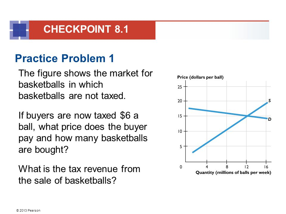 © 2013 Pearson Practice Problem 1 The figure shows the market for basketballs in which basketballs are not taxed.