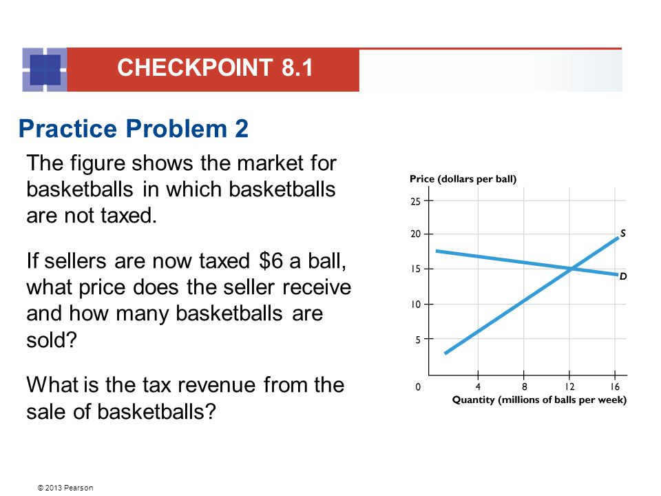 © 2013 Pearson Practice Problem 2 The figure shows the market for basketballs in which basketballs are not taxed.