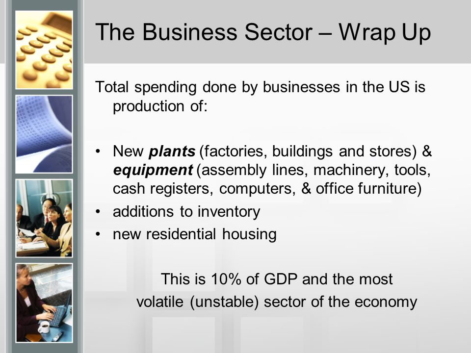 The Business Sector – Wrap Up Total spending done by businesses in the US is production of: New plants (factories, buildings and stores) & equipment (assembly lines, machinery, tools, cash registers, computers, & office furniture) additions to inventory new residential housing This is 10% of GDP and the most volatile (unstable) sector of the economy