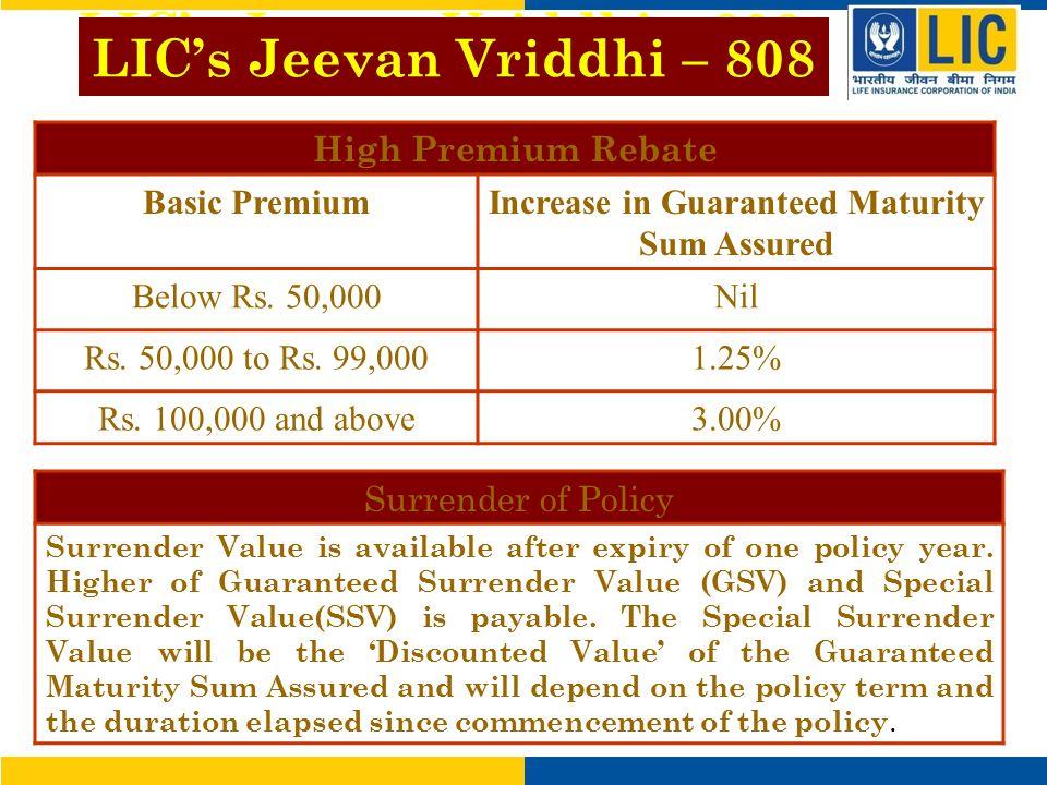 LIC's Jeevan Vriddhi – 808 High Premium Rebate Basic PremiumIncrease in Guaranteed Maturity Sum Assured Below Rs.