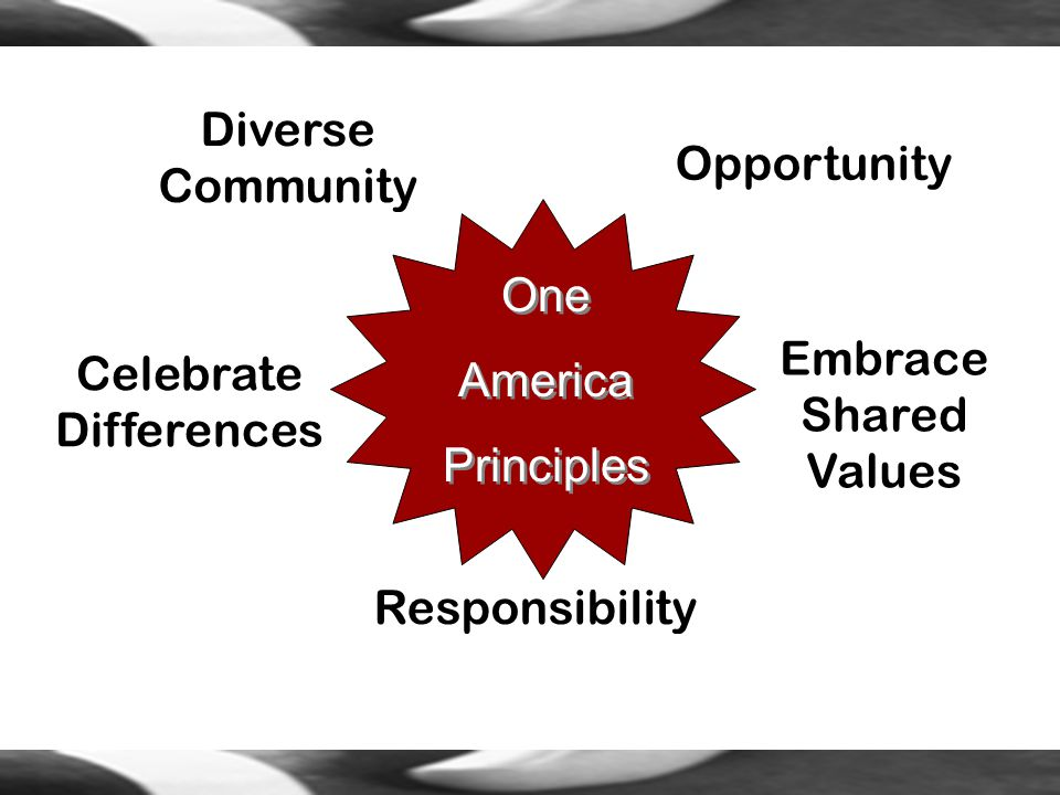 Celebrate Differences Opportunity Embrace Shared Values Responsibility One America Principles One America Principles Diverse Community