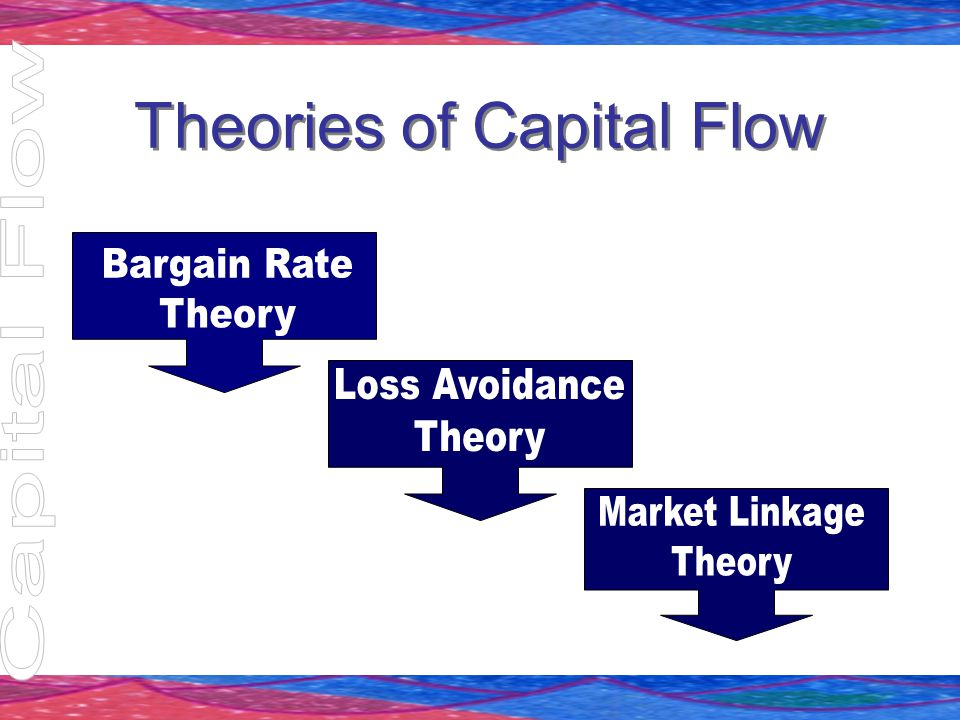 Theories of Capital Flow