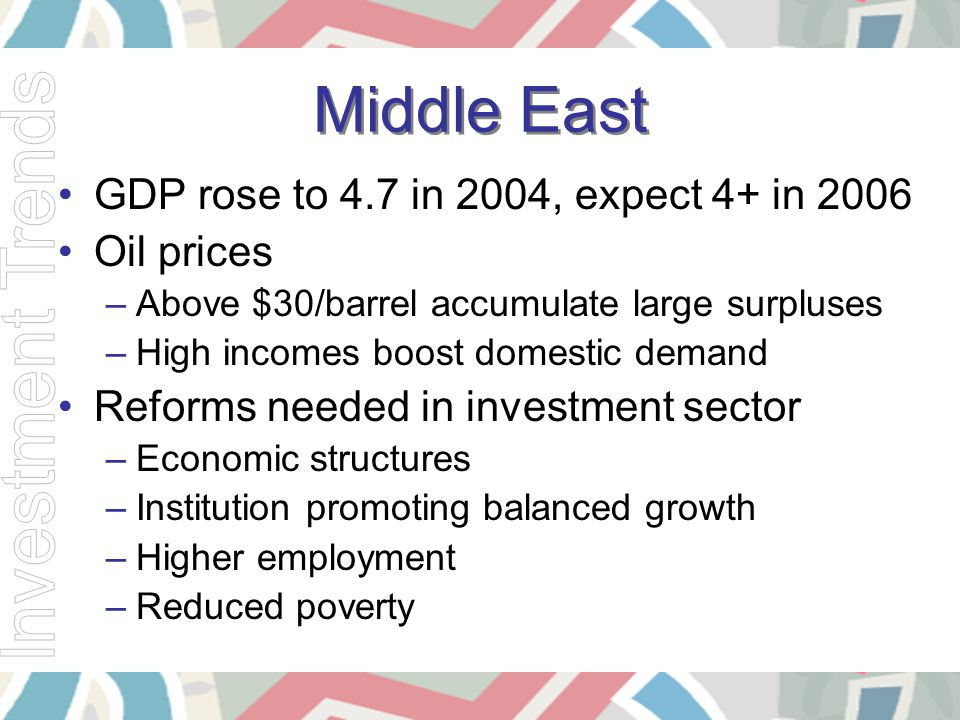 Middle East GDP rose to 4.7 in 2004, expect 4+ in 2006 Oil prices –Above $30/barrel accumulate large surpluses –High incomes boost domestic demand Ref