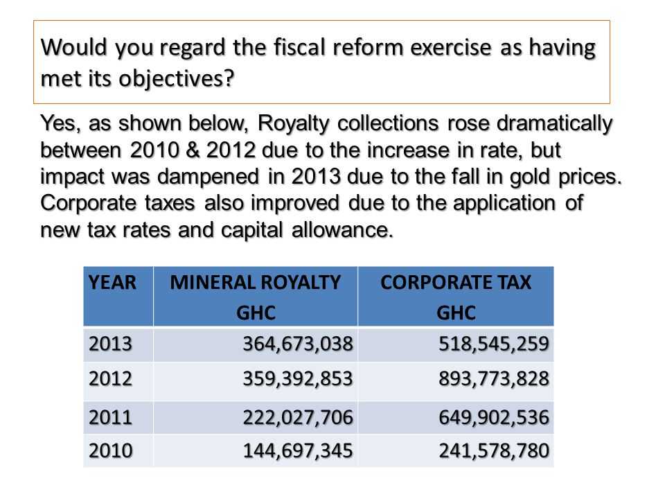 Would you regard the fiscal reform exercise as having met its objectives.