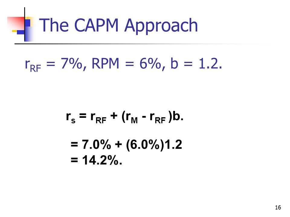 16 r RF = 7%, RPM = 6%, b = 1.2. r s = r RF + (r M - r RF )b. = 7.0% + (6.0%)1.2 = 14.2%. The CAPM Approach