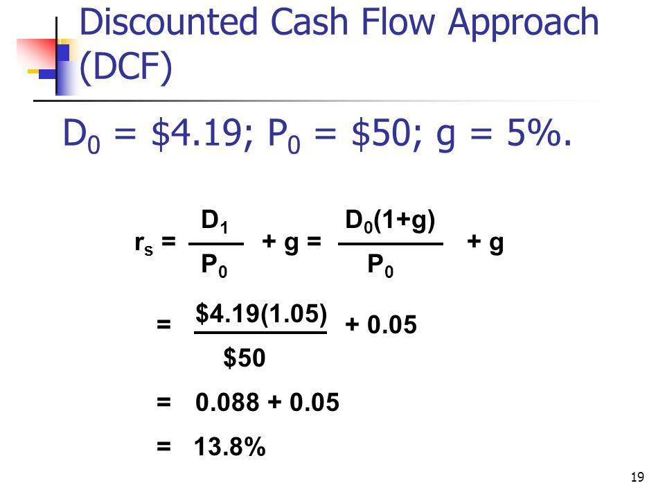 19 D 0 = $4.19; P 0 = $50; g = 5%. r s = D1D1 P0P0 + g = D 0 (1+g) P0P0 + g = $4.19(1.05) $50 + 0.05 =0.088 + 0.05 = 13.8% Discounted Cash Flow Approa