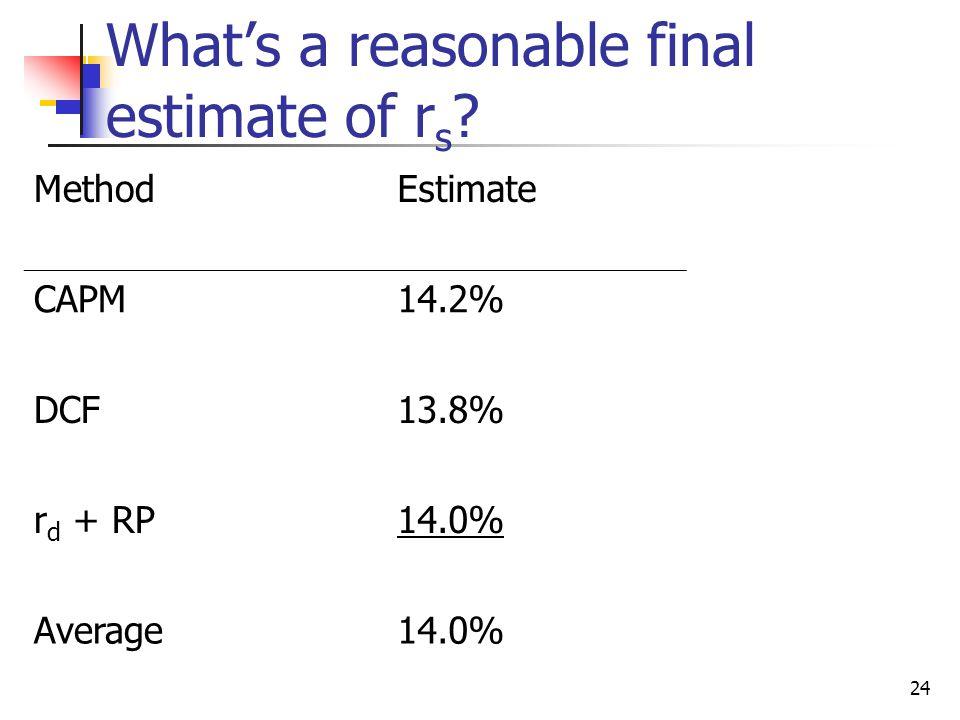 24 What's a reasonable final estimate of r s ? MethodEstimate CAPM14.2% DCF13.8% r d + RP14.0% Average14.0%