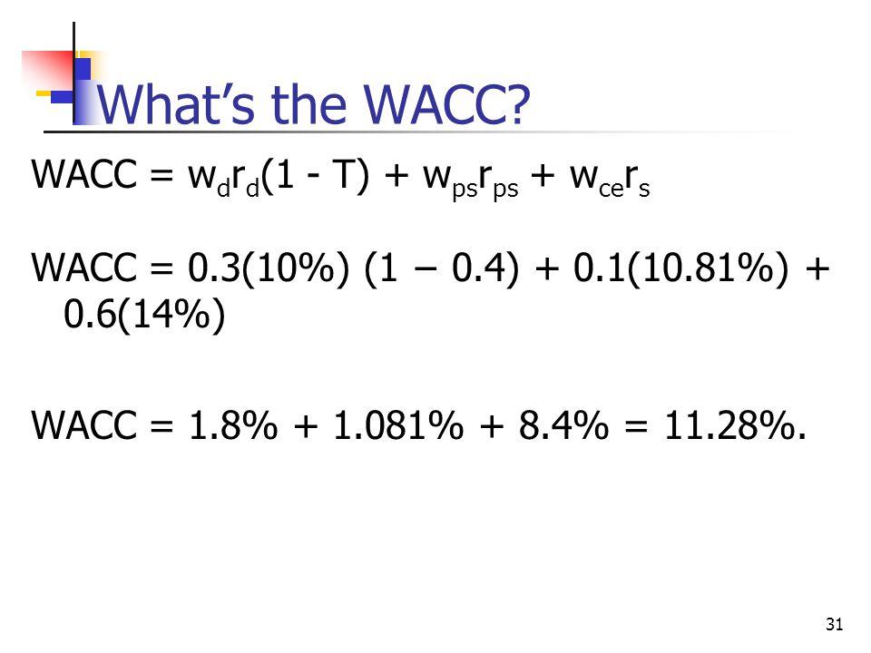 31 What's the WACC? WACC = w d r d (1 - T) + w ps r ps + w ce r s WACC = 0.3(10%) (1 − 0.4) + 0.1(10.81%) + 0.6(14%) WACC = 1.8% + 1.081% + 8.4% = 11.