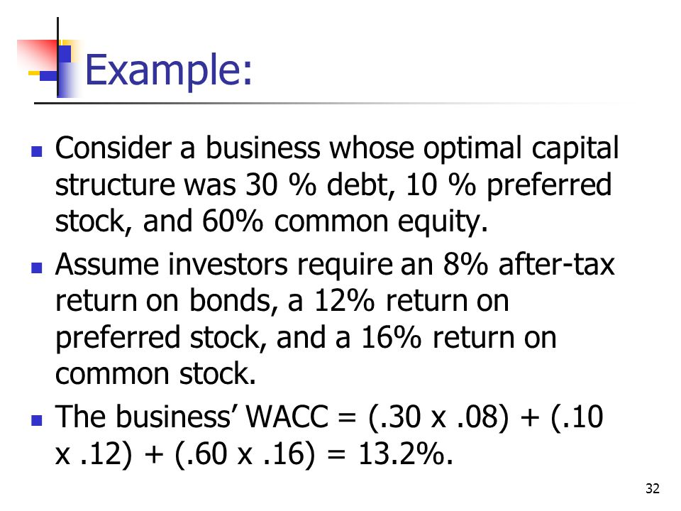 32 Example: Consider a business whose optimal capital structure was 30 % debt, 10 % preferred stock, and 60% common equity. Assume investors require a
