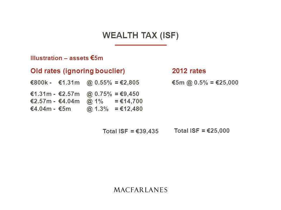 WEALTH TAX (ISF) ANTI-AVOIDANCE re pre-2012 planning Non-res.