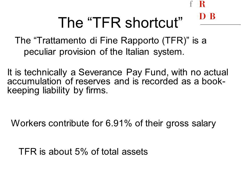 The TFR shortcut The Trattamento di Fine Rapporto (TFR) is a peculiar provision of the Italian system.