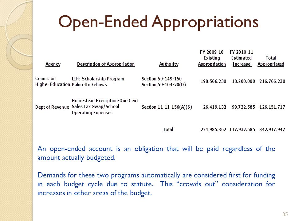 Open-Ended Appropriations 35 An open-ended account is an obligation that will be paid regardless of the amount actually budgeted.
