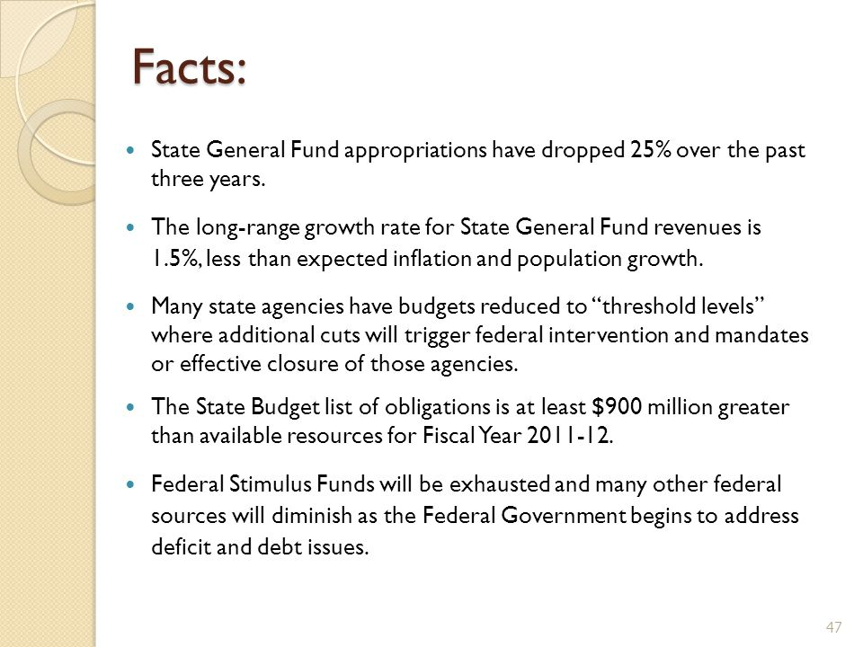 Facts: State General Fund appropriations have dropped 25% over the past three years.