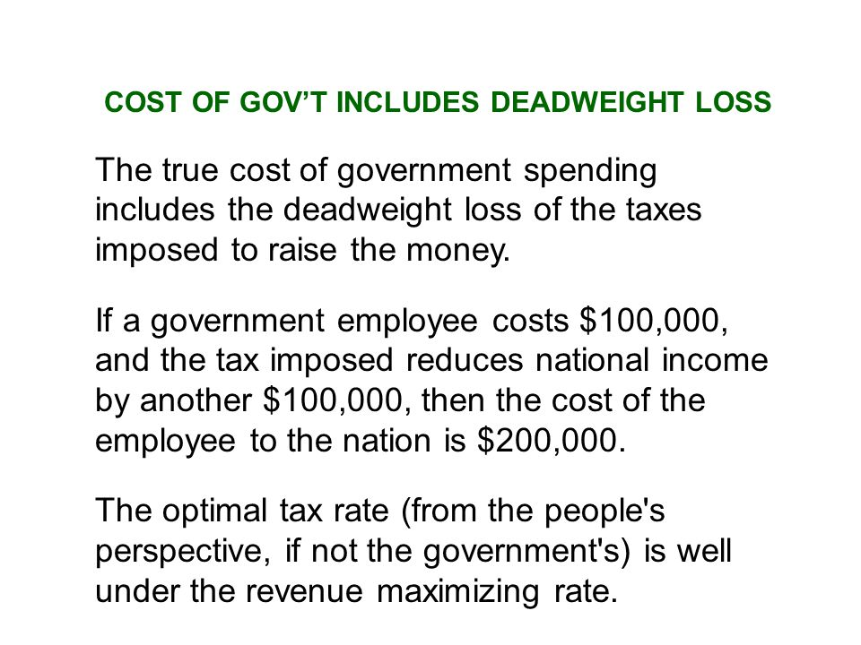 COST OF GOV'T INCLUDES DEADWEIGHT LOSS The true cost of government spending includes the deadweight loss of the taxes imposed to raise the money.