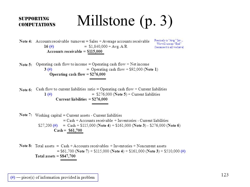 123 Millstone (p. 3) SUPPORTING COMPUTATIONS (#) — piece(s) of information provided in problem Accounts receivable turnover = Sales ÷ Average accounts