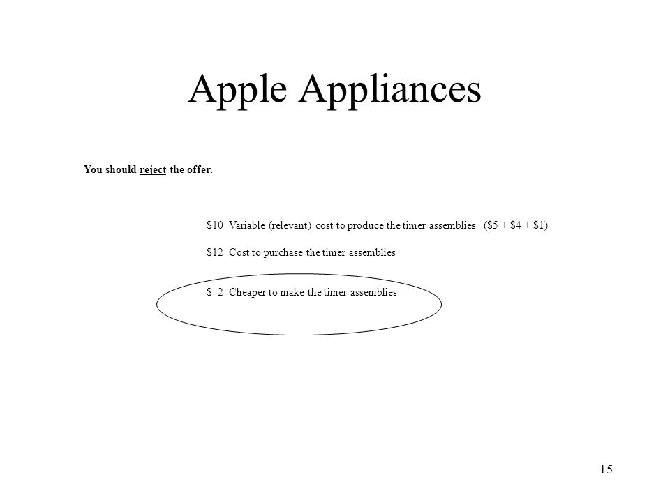 15 Apple Appliances You should reject the offer. $10 Variable (relevant) cost to produce the timer assemblies ($5 + $4 + $1) $12 Cost to purchase the