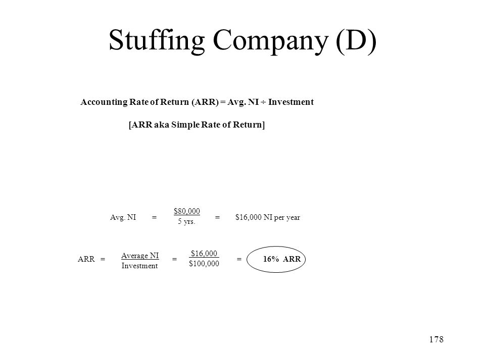 178 Stuffing Company (D) Accounting Rate of Return (ARR) = Avg. NI ÷ Investment [ARR aka Simple Rate of Return] Avg. NI= $80,000 5 yrs. =$16,000 NI pe