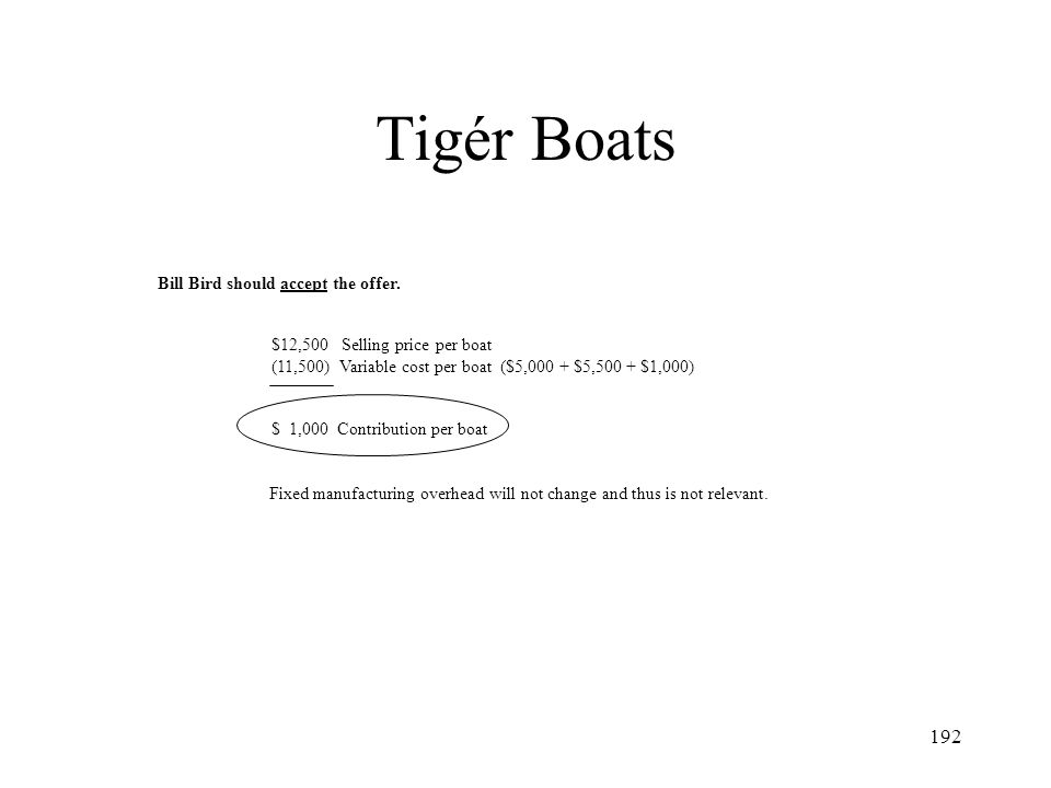 192 Tigér Boats Bill Bird should accept the offer. $12,500 Selling price per boat (11,500) Variable cost per boat ($5,000 + $5,500 + $1,000) $ 1,000 C