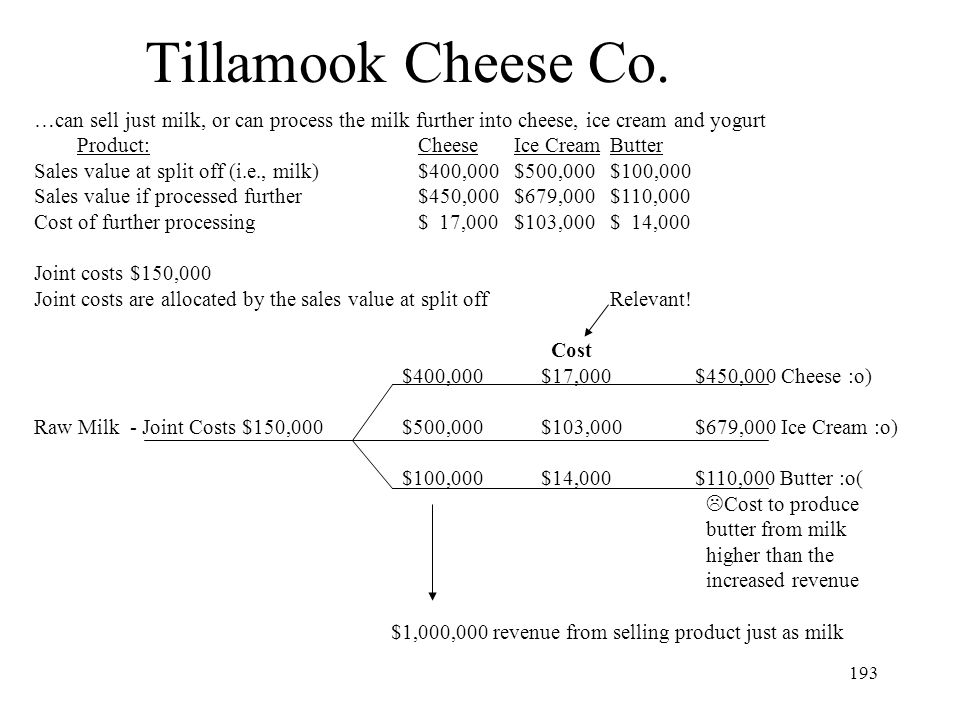 193 …can sell just milk, or can process the milk further into cheese, ice cream and yogurt Product:CheeseIce CreamButter Sales value at split off (i.e