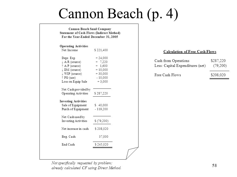 58 Cannon Beach (p. 4) Cannon Beach Sand Company Statement of Cash Flows (Indirect Method) For the Year-Ended December 31, 2005 Net Income Depr. Exp ↓