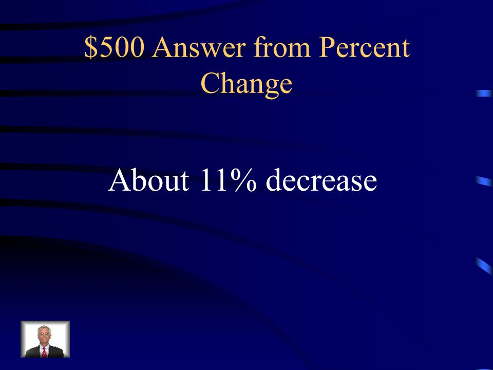 $500 Question from Percent Change As soon as a new car is purchased and driven away from the dealership, it begins to lose its value, or depreciate. A