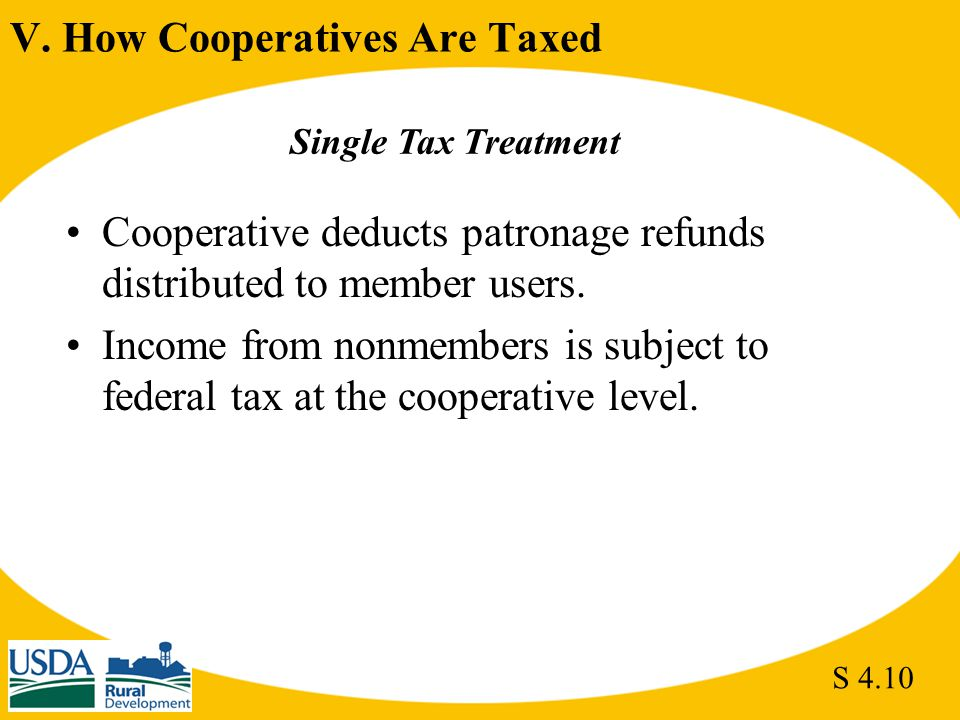 V. How Cooperatives Are Taxed S 4.10 Cooperative deducts patronage refunds distributed to member users. Income from nonmembers is subject to federal t