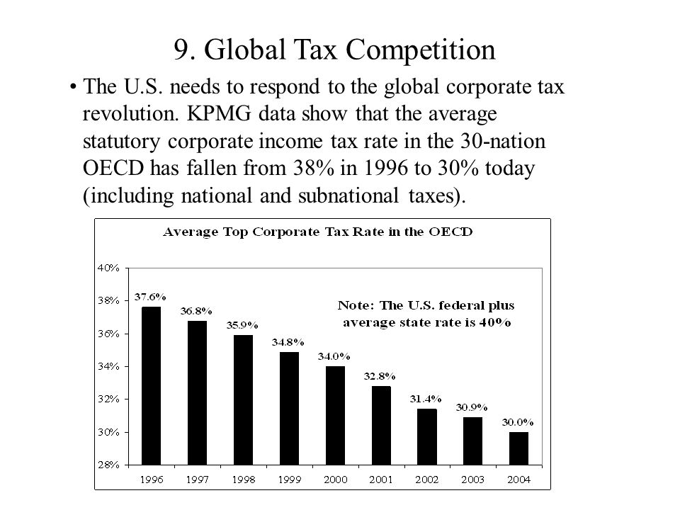 9. Global Tax Competition The U.S. needs to respond to the global corporate tax revolution.