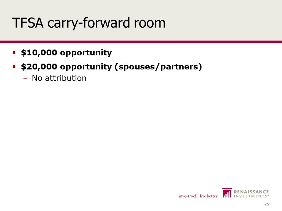 25 TFSA carry-forward room  $10,000 opportunity  $20,000 opportunity (spouses/partners) –No attribution
