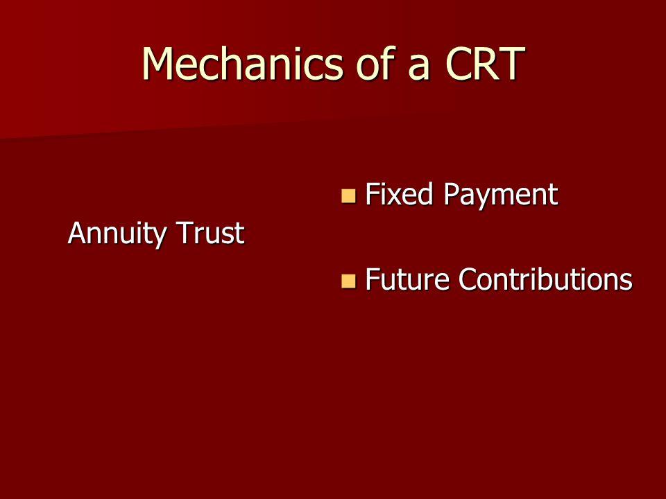 Mechanics of a CRT Annuity Trust Fixed Payment Fixed Payment Future Contributions Future Contributions