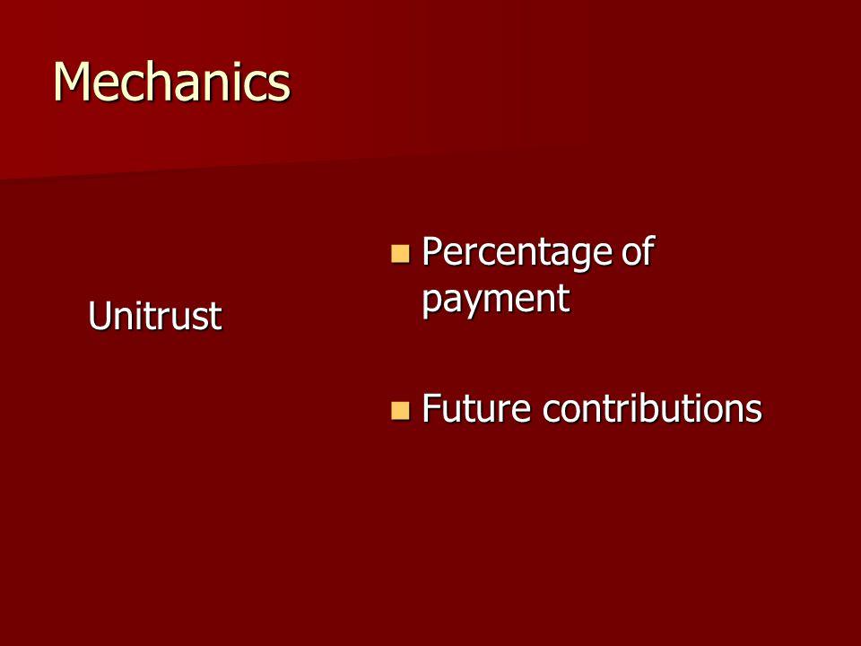 Mechanics Unitrust Percentage of payment Percentage of payment Future contributions Future contributions