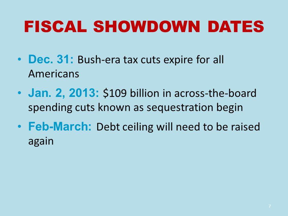 FISCAL SHOWDOWN DATES Dec. 31: Bush-era tax cuts expire for all Americans Jan.