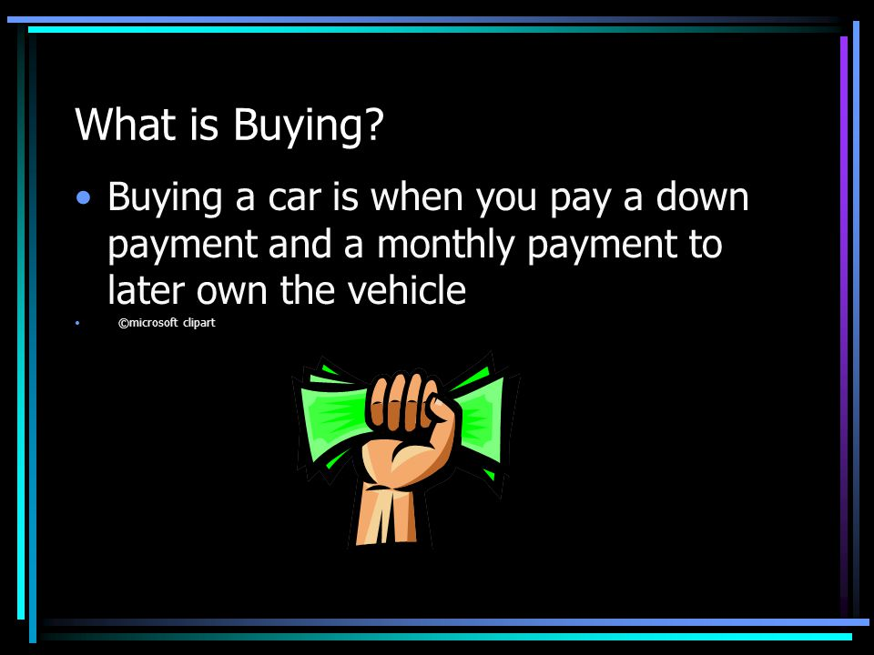 What is Buying.