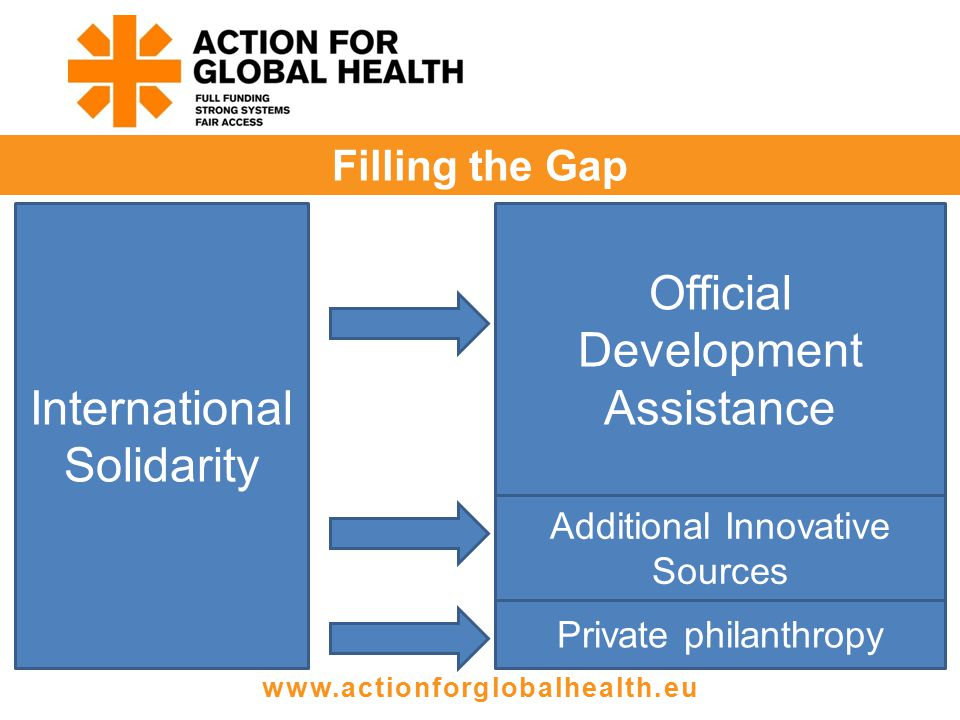 Filling the Gap www.actionforglobalhealth.eu International Solidarity Official Development Assistance Additional Innovative Sources Private philanthropy