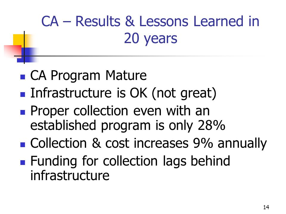 14 CA – Results & Lessons Learned in 20 years CA Program Mature Infrastructure is OK (not great) Proper collection even with an established program is only 28% Collection & cost increases 9% annually Funding for collection lags behind infrastructure