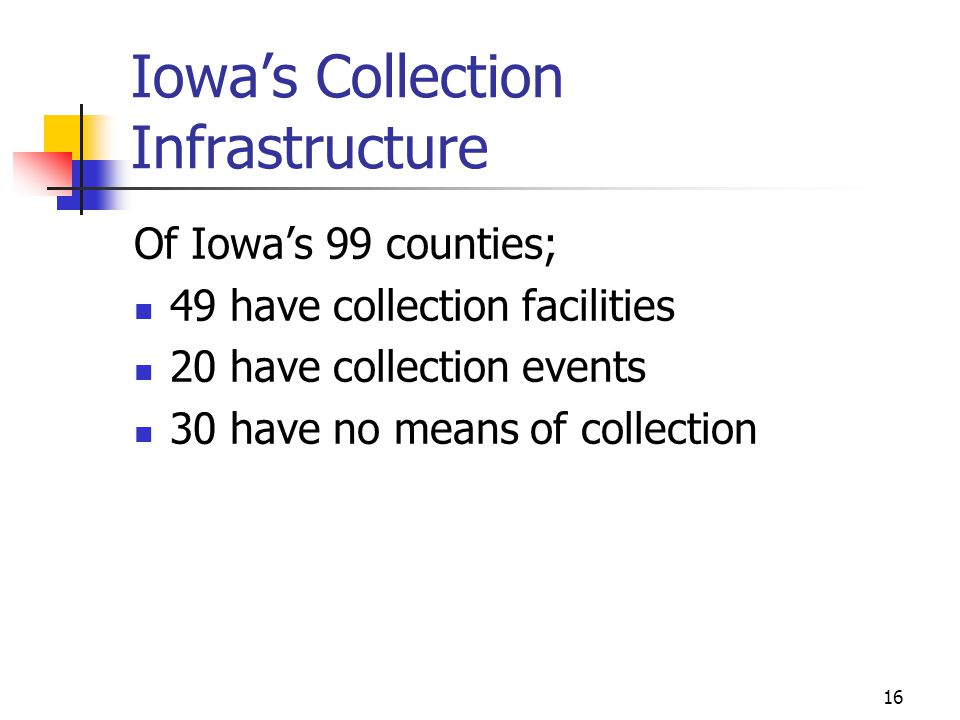16 Iowa's Collection Infrastructure Of Iowa's 99 counties; 49 have collection facilities 20 have collection events 30 have no means of collection