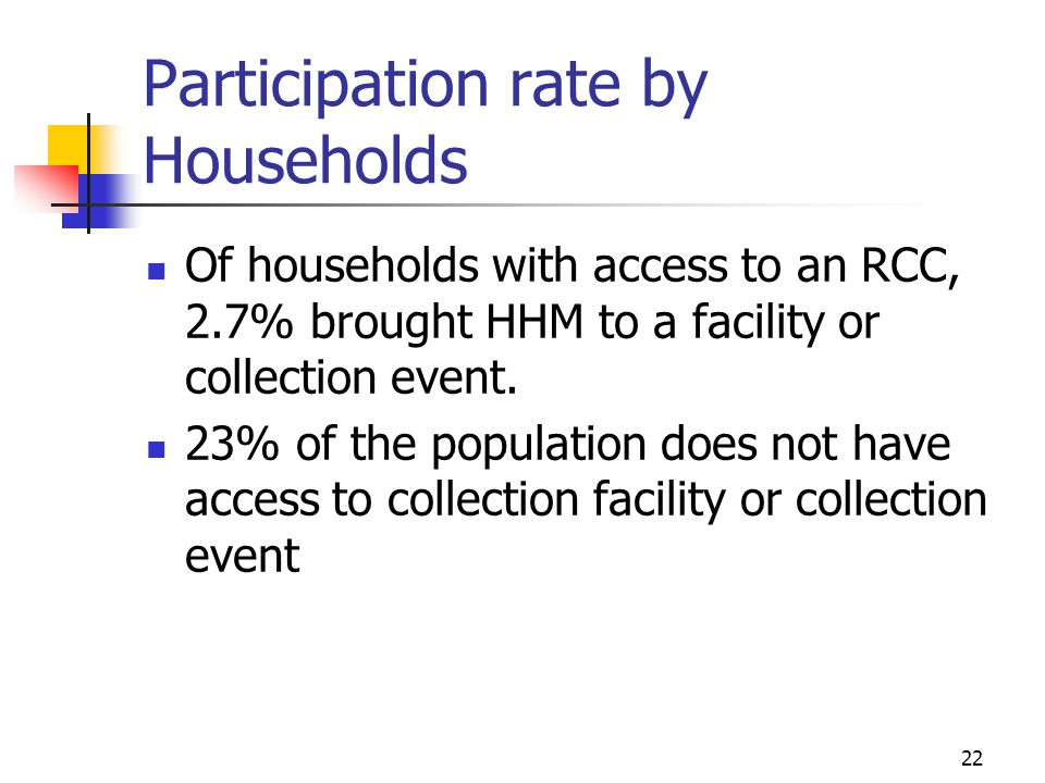 22 Participation rate by Households Of households with access to an RCC, 2.7% brought HHM to a facility or collection event.