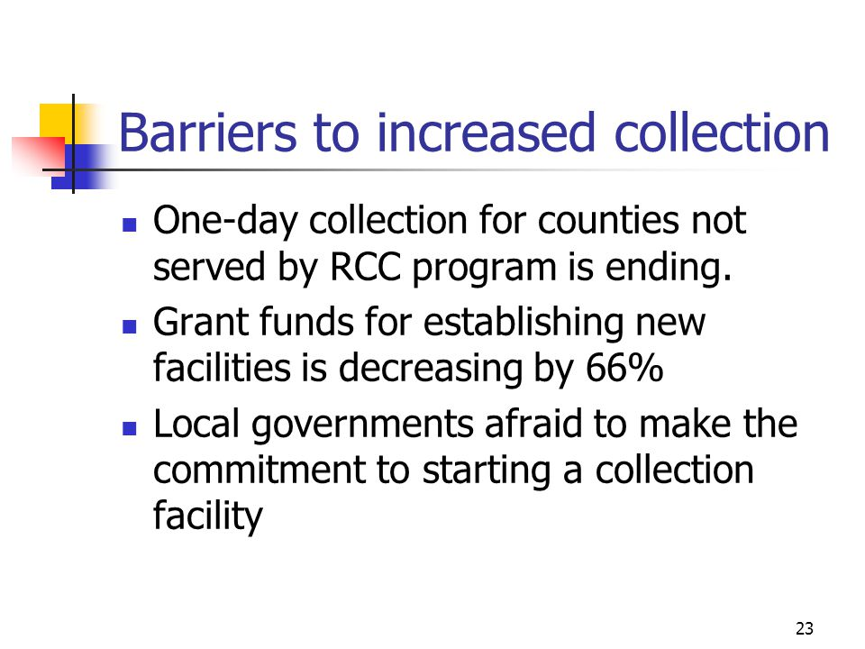 23 Barriers to increased collection One-day collection for counties not served by RCC program is ending. Grant funds for establishing new facilities i