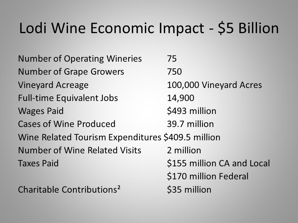 Lodi Wine Economic Impact - $5 Billion Number of Operating Wineries 75 Number of Grape Growers 750 Vineyard Acreage 100,000 Vineyard Acres Full-time Equivalent Jobs 14,900 Wages Paid $493 million Cases of Wine Produced39.7 million Wine Related Tourism Expenditures $409.5 million Number of Wine Related Visits 2 million Taxes Paid$155 million CA and Local $170 million Federal Charitable Contributions² $35 million