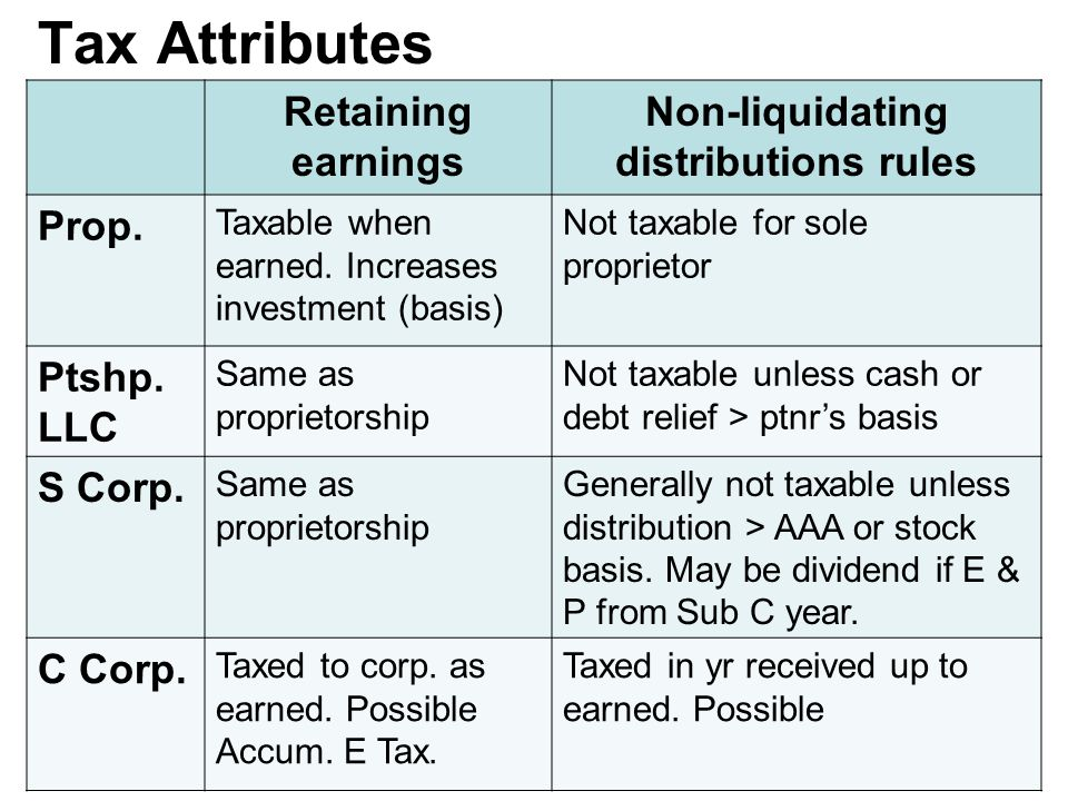 Tax Attributes Retaining earnings Non-liquidating distributions rules Prop.