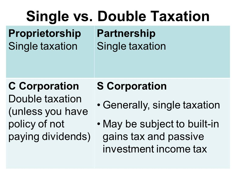 Tax Attributes At Risk Rules Applicable.Passive Loss Rules Applicable Prop.