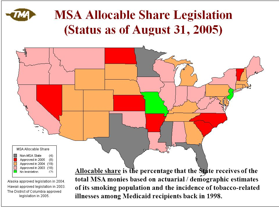 Allocable share is the percentage that the State receives of the total MSA monies based on actuarial / demographic estimates of its smoking population and the incidence of tobacco-related illnesses among Medicaid recipients back in 1998.